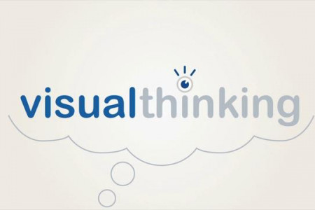 Visual Thinking Is... Infographic