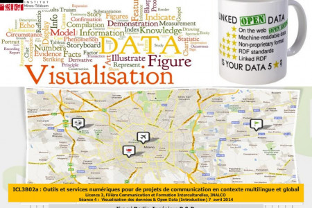 Visualisation des Données et Open Data (Introduction) Infographic