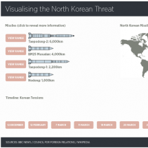 Visualising The North Korean Threat  Infographic