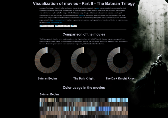 Visualization of movies - Part II - The Batman Trilogy