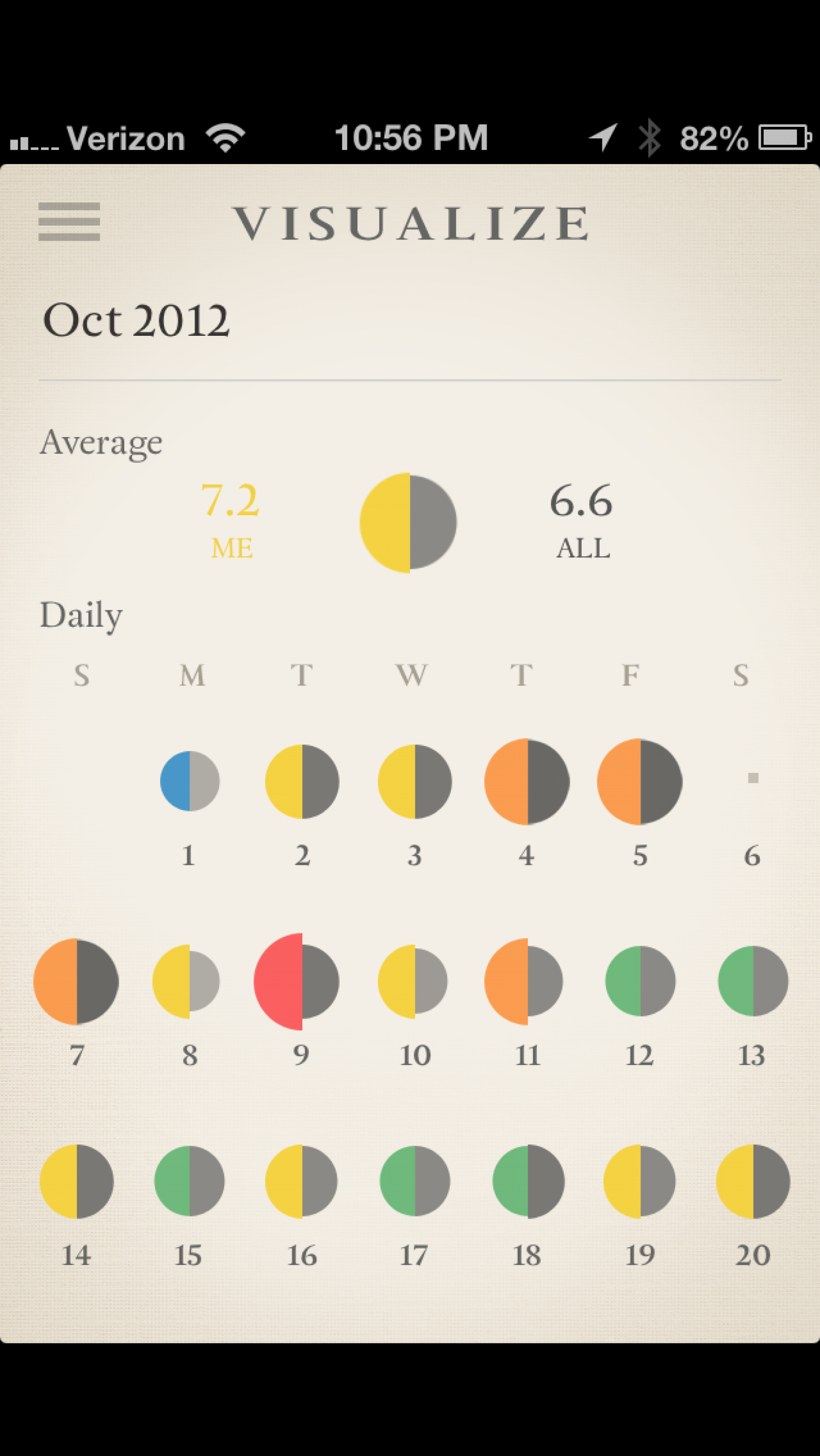 Visualize Month Infographic