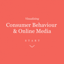 Visualizing Consumer Behavior & Online Media Infographic