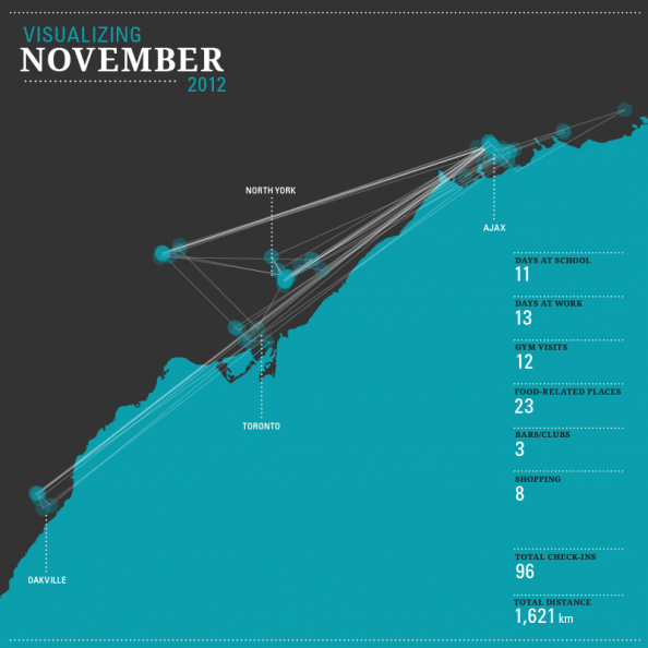 Visualizing November Infographic