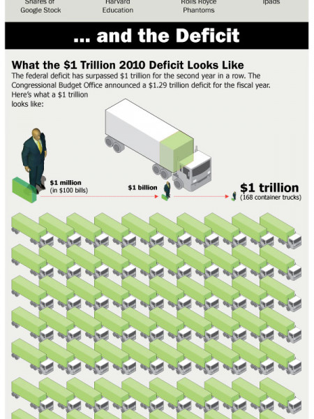 Visualizing U.S. Debt  Infographic
