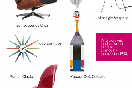 Vitra by Pink Apple Designs Infographic