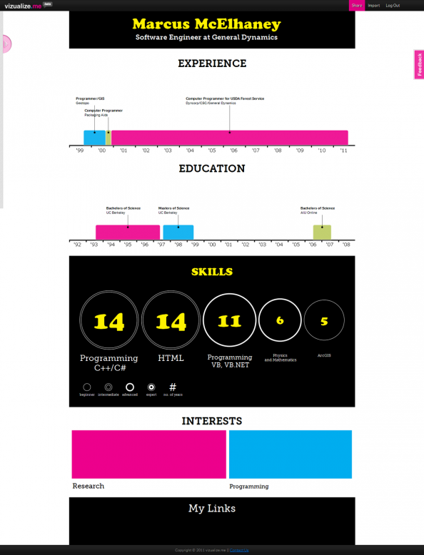 Vizualize.me Creates an Infographic Resume for You in One Click Infographic