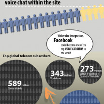 Voice Everywhere: The Future of Social Engagement Infographic