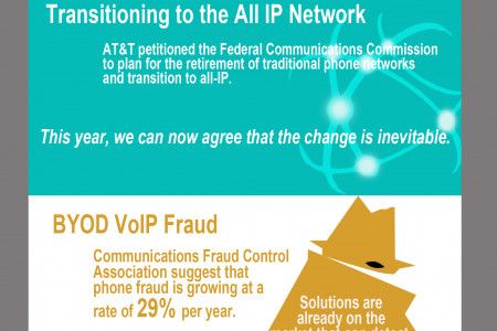VoIP Trends to watch for in 2013 - An Infographics Infographic