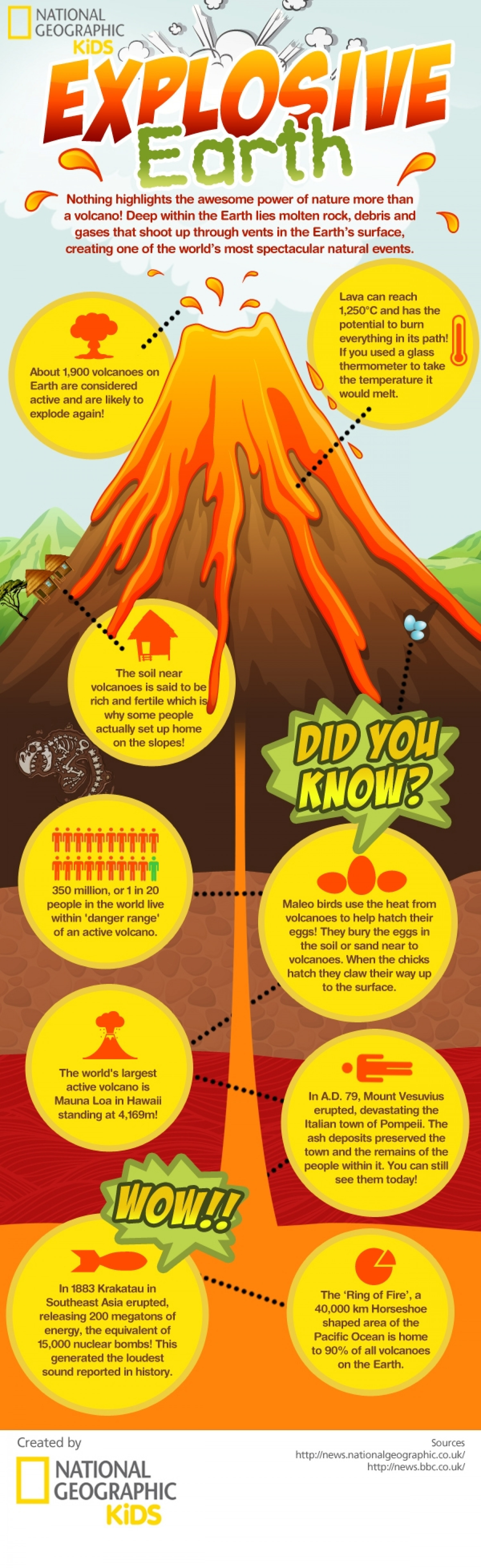 Volcano fun facts! Infographic