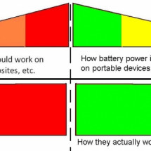 Volume Controls and Battery Power Indicators Infographic