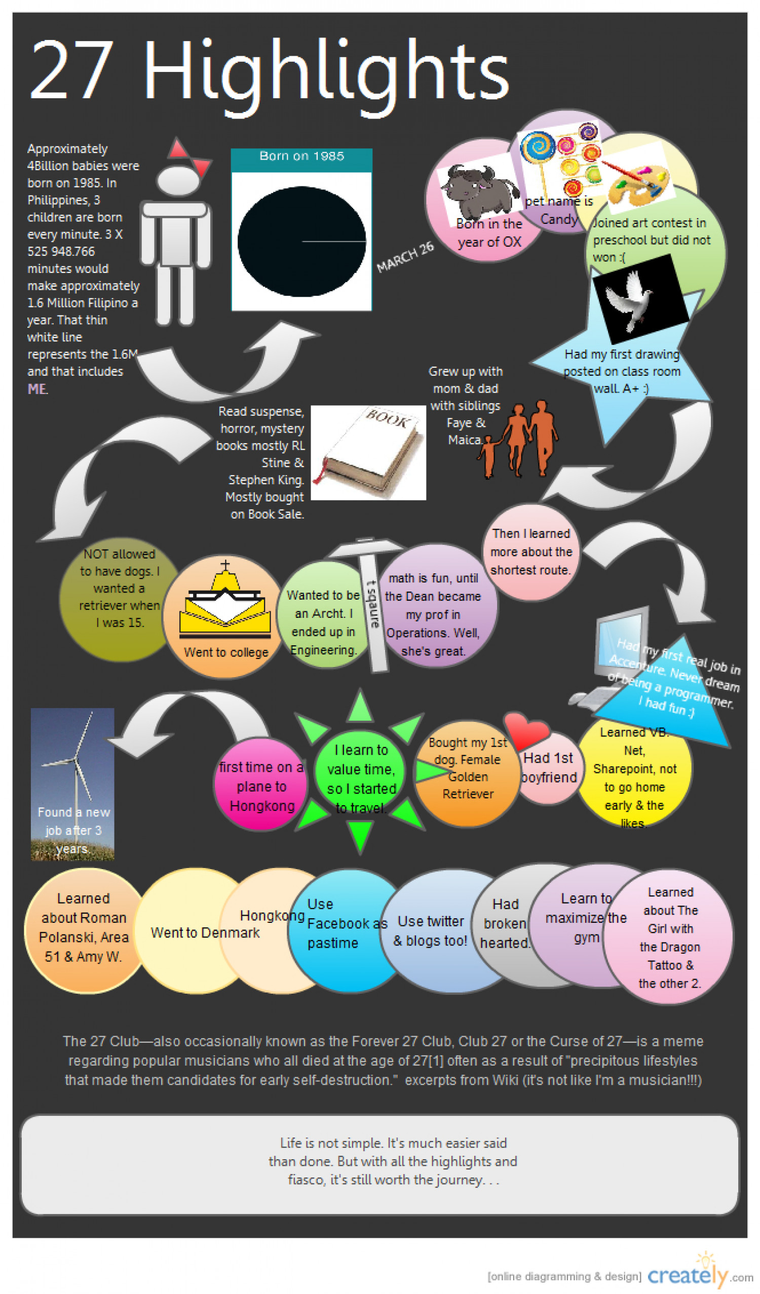 Vortex of Phylogenesis Infographic
