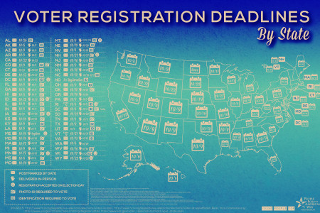 Voter Registration Deadlines Infographic
