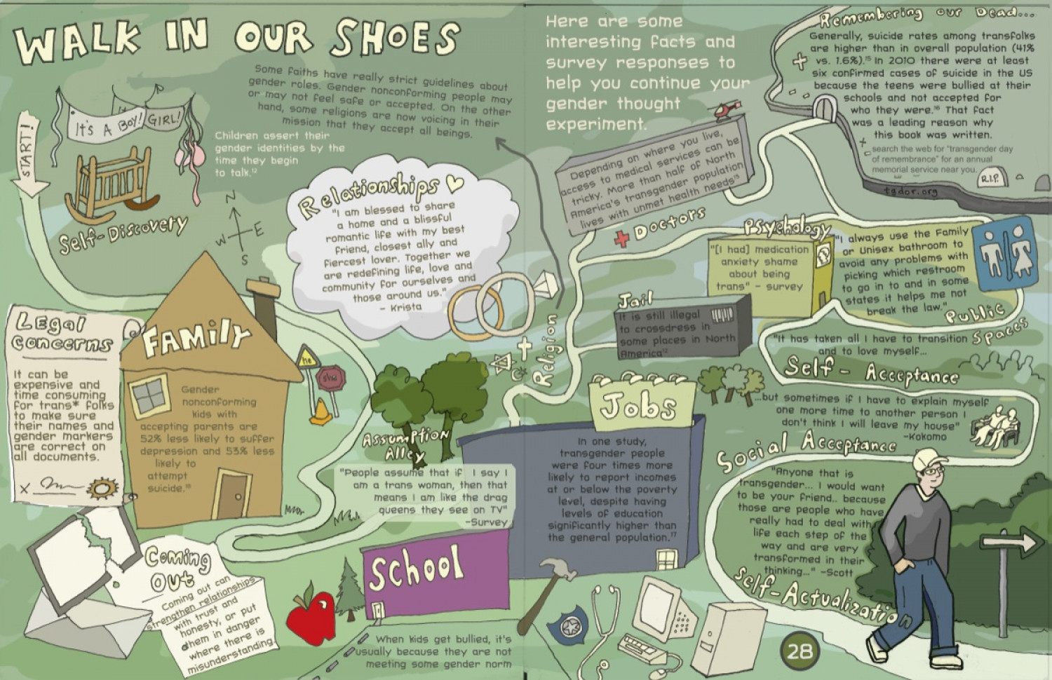 Walk in Our Shoes Infographic
