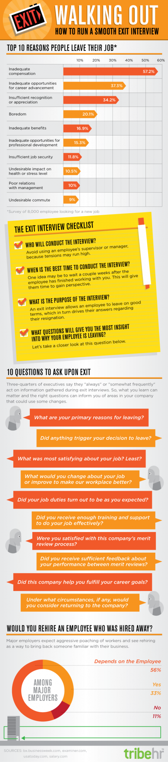 Walking Out: How to Run a Smooth Exit Interview