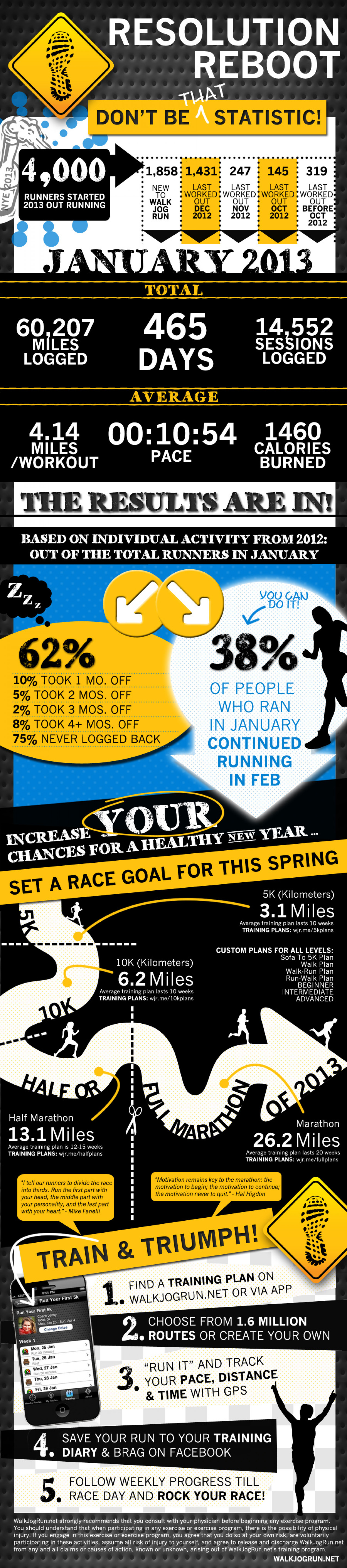 WalkJogRun Resolution Reboot Infographic