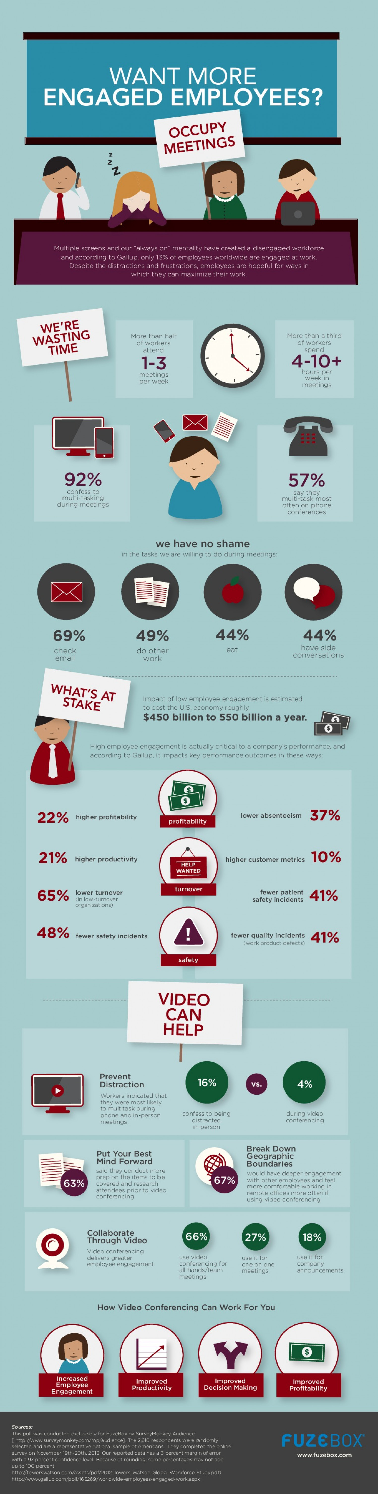 Want More Engaged Employees? Infographic