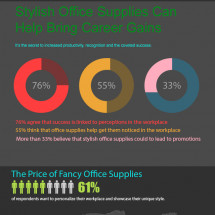Want to Get Noticed at Work? Get Stylish Office Supplies! Infographic