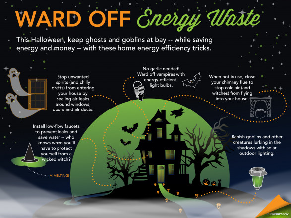 Ward Off Energy Waste