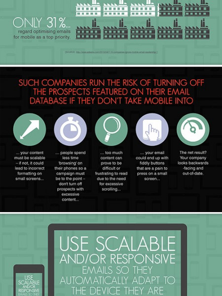 Warning: Dare You Ignore Mobile Users With Your Email Marketing? Infographic
