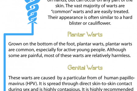 Warts: What they are and how to get rid of them Infographic