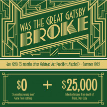 Was The Great Gatsby Broke? Infographic