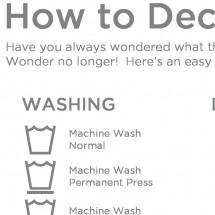 Washing Instruction Symbols Explained Infographic