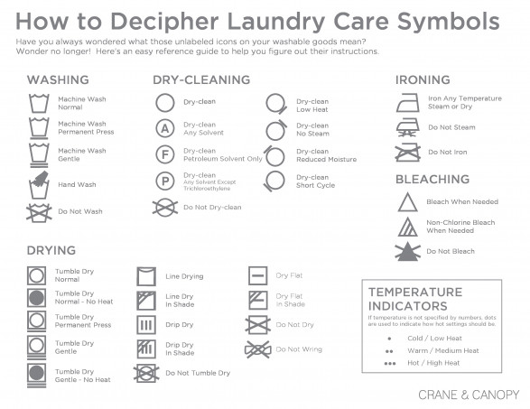 Washing Instruction Symbols Explained