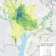 Washington D.C.'s Bikeshare Program Infographic