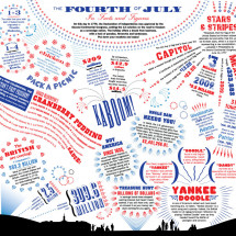 Washington Post: Fourth of July Infographic
