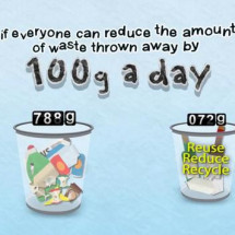 Waste Minimisation Infographic