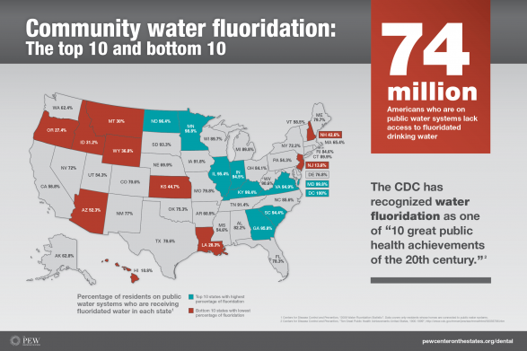 Water Fluoridation Map