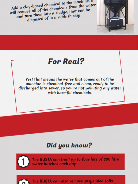Water Treatment - It's Important! Infographic