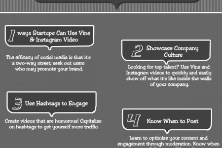Ways Startups can use Vine & Instagram Videos Infographic