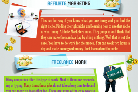 Ways To Make Money Online Infographic