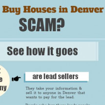 We Buy Houses Scam Denver Infographic