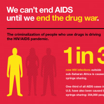 We Can't End AIDS Until We End the Drug War Infographic