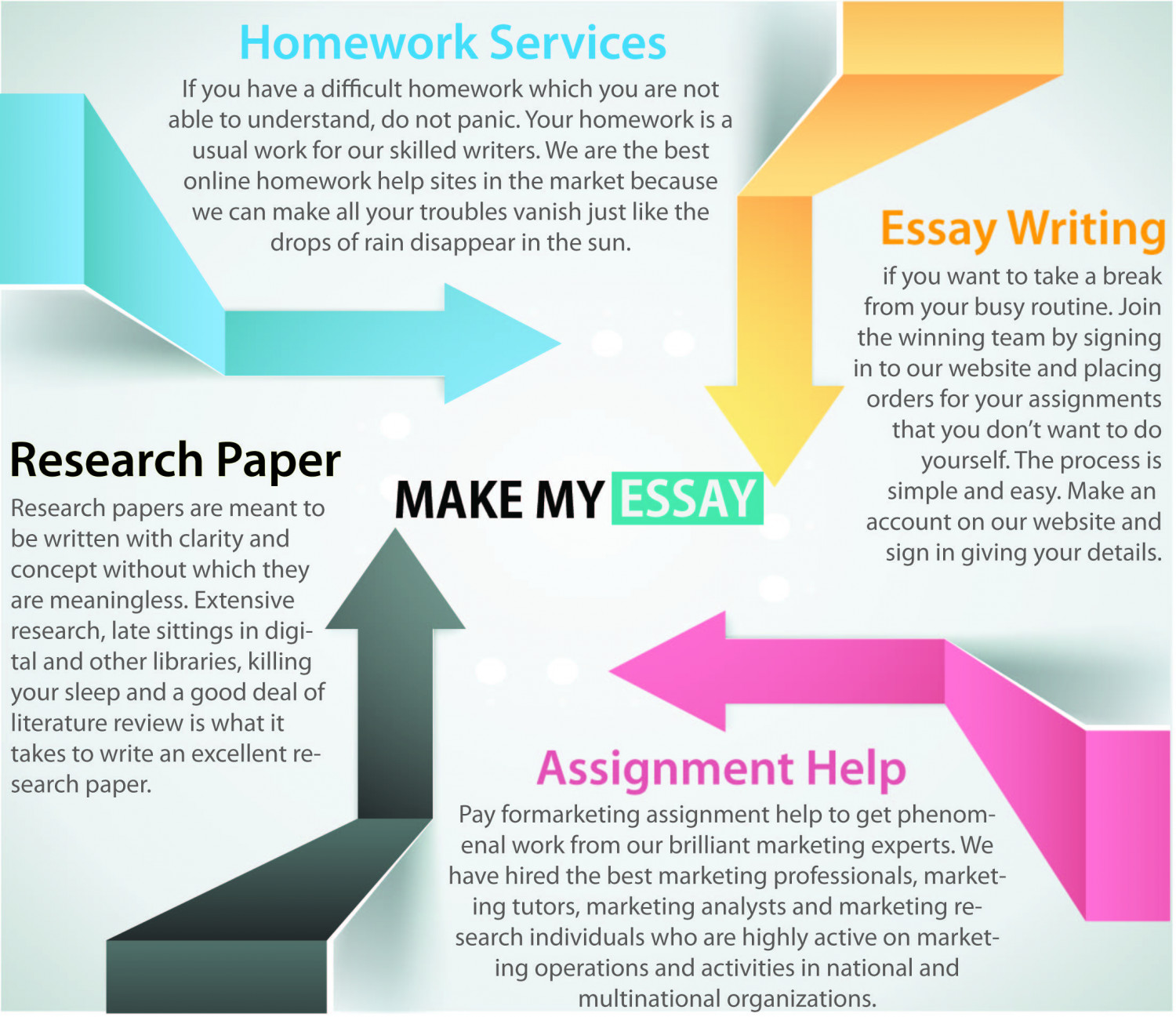 help writing college admission essays