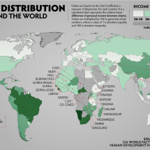 Wealth Distribution Around the World Infographic