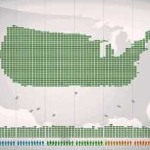 Wealth Inequality in America Infographic