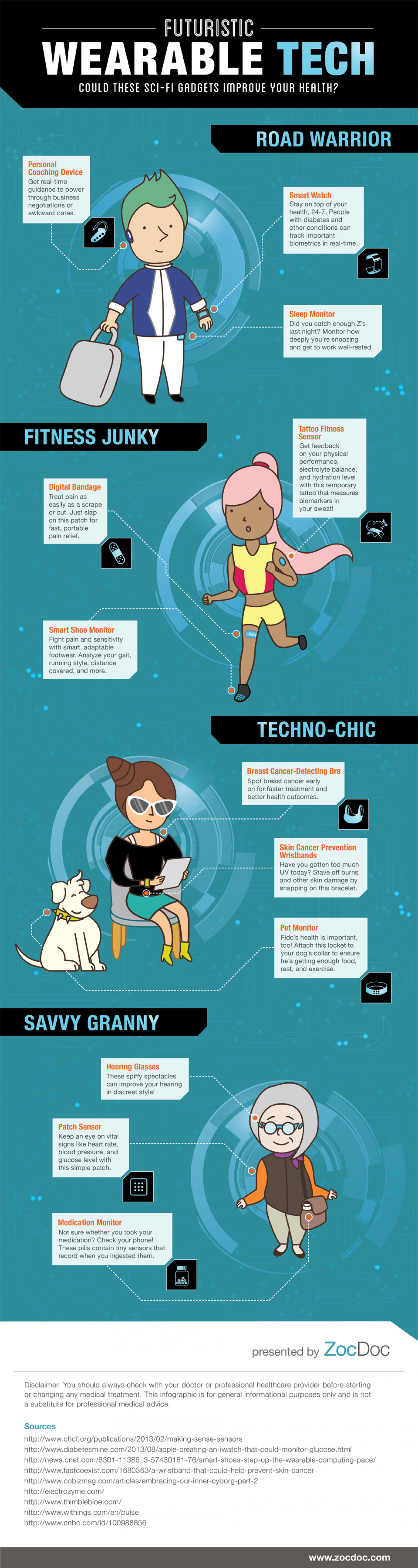 Wearables and the Future of Healthcare Infographic