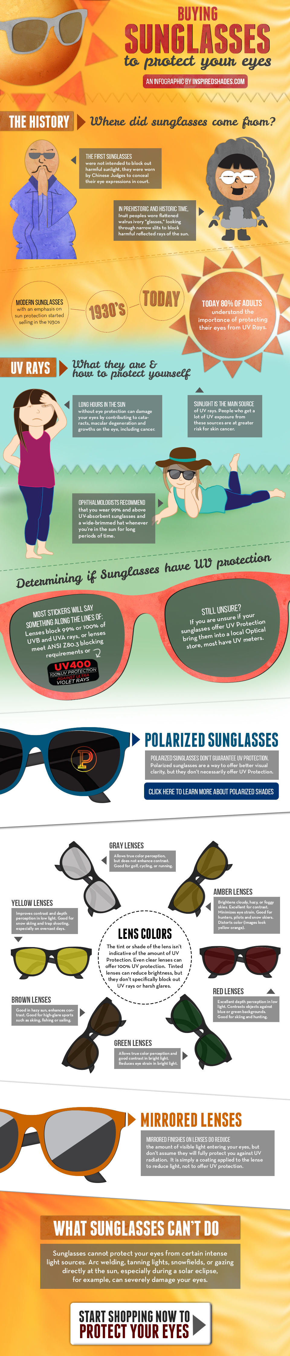 Buying Sunglasses To Protect Your Eyes [Infographic ...