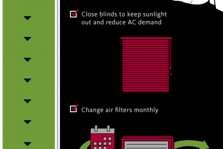 Weathering the Seasons with Your HVAC System  Infographic