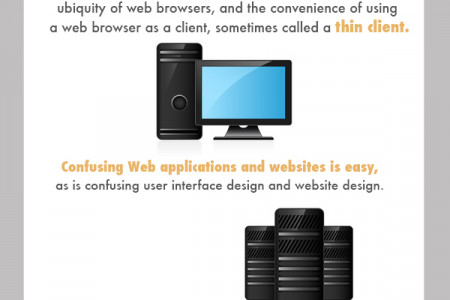 Web Applications Infographic