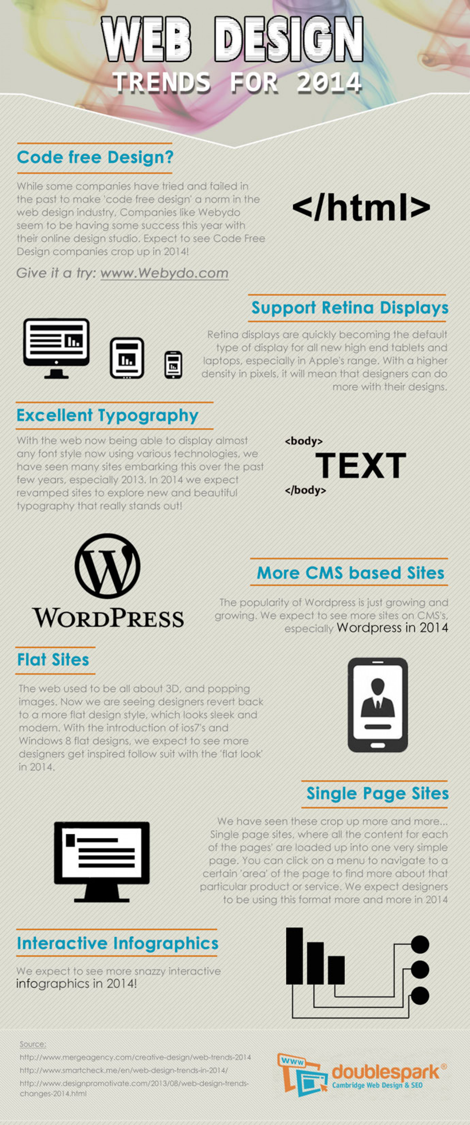 Web design trends for 2014 Infographic