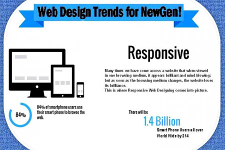 Web Design Trends for NewGen Infographic