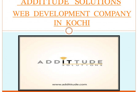 Web Development Company in Kochi Infographic