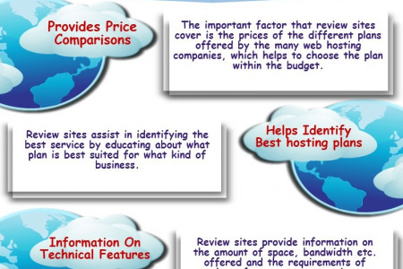 Web Hosting Reviews for Online Business Infrasturctre Infographic