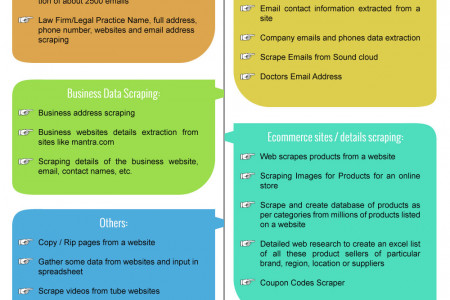 Web Scraping Infographic