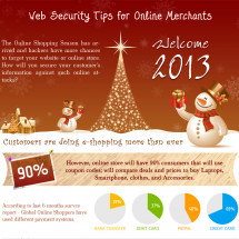 Web Security Tips for Online Merchants Infographic