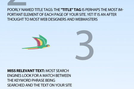 Webandrank.com the 4 biggest ranking mistake Infographic